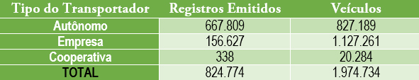 tabela-segmento-logístico-no-brasil-2016