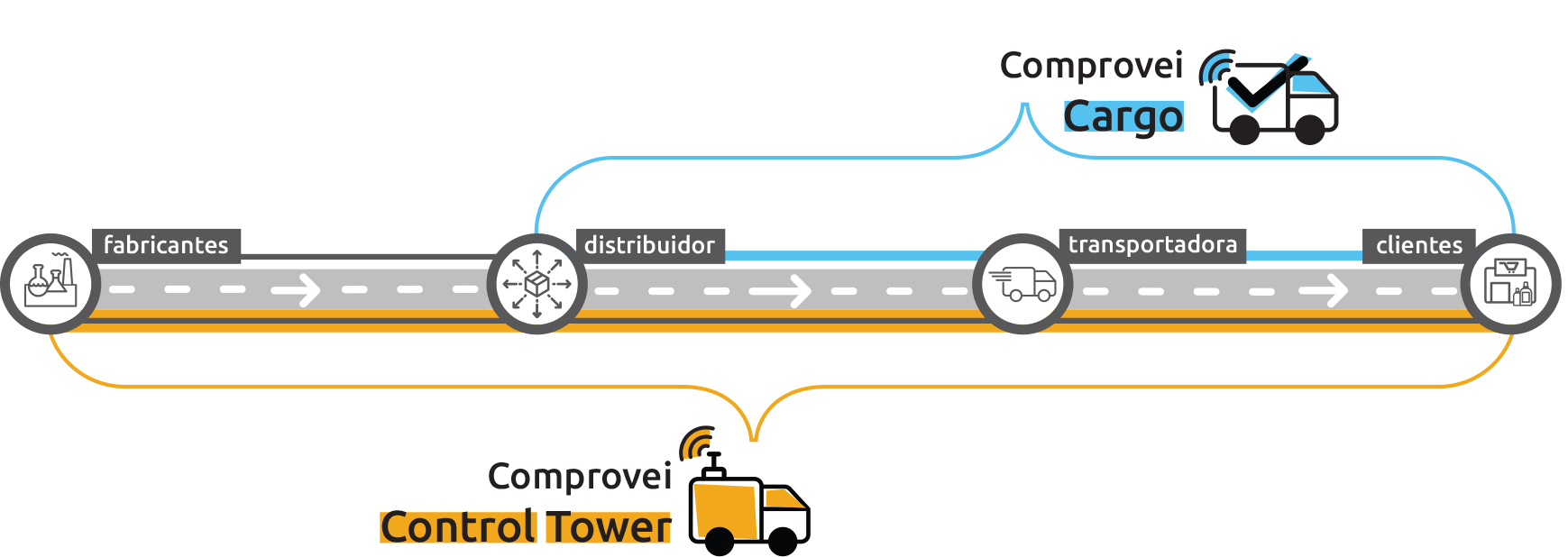 controe-tower-etapas