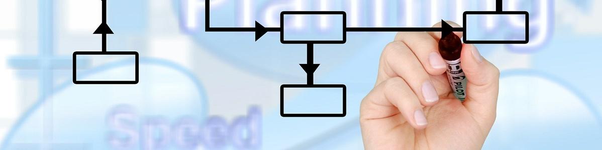 representação de processo logístico
